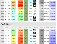 XCWeather forecast as @ 11:14 Thur 26/12/13